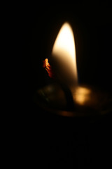 Single flame of lighted fuse