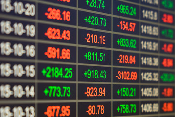 Stock market on lcd monitor