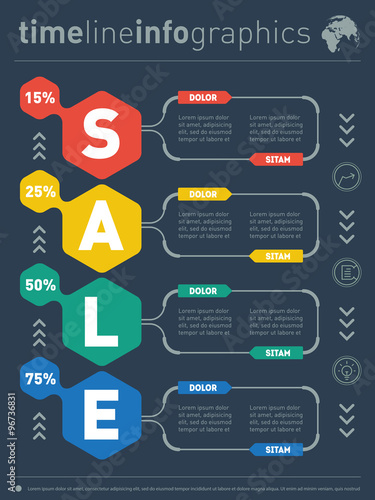 Sale Infographic Timeline. Web Template For Diagram Or Presentat
