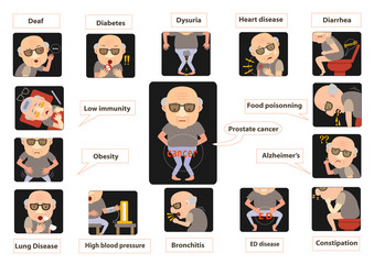 Elderly man of symptoms  Infographic.vector illustration