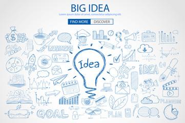 Big Idea concept with Doodle design style Fototapete