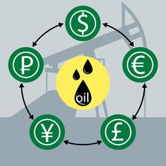 the money circulation around the oil
