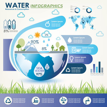 water resources and consumption infographics, presentation templ