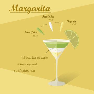 Cocktail Recipe, Vector
