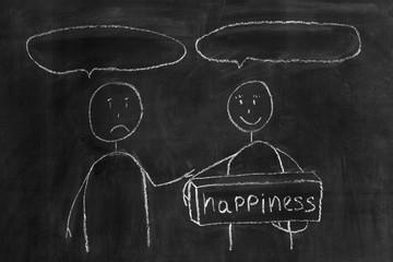 Child drawing of happy child and sad child
