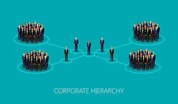 vector flat illustration of a corporate hierarchy structure. a c