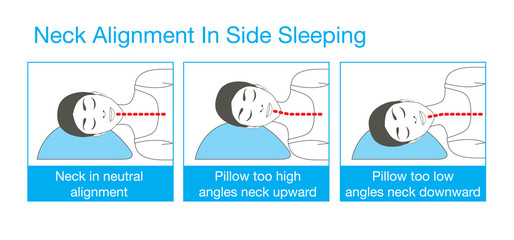 Right alignment of neck, head, and shoulder in sleep with side sleeping posture. This is healthy lifestyle illustration.