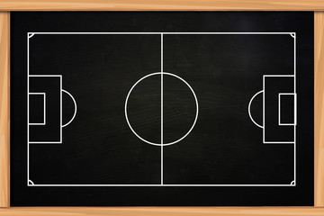 Soccer or Football Game Strategy Template