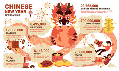 Chinese New Year Infographic Elements