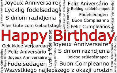 Happy Birthday Wordcloud