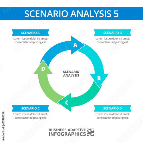 analytical report scenario