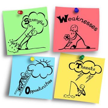 strengths weaknesses opportunities threats - swot analysis
