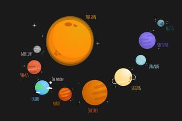 The solar system vector illustration