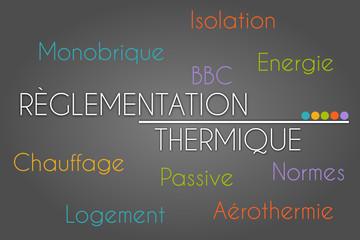 Nuage de mots : Règlementation Thermique