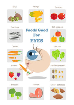 Food good eyes health concept infographics.vector illustration