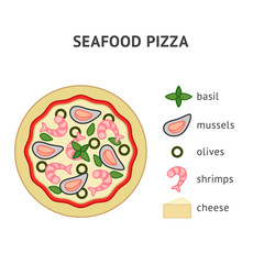 Seafood pizza recipe with special ingredients for enjoying cooking process