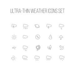 set slim cloud icon Weather