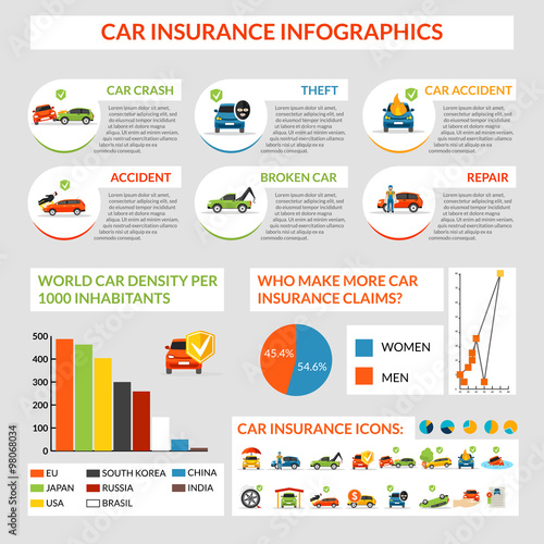 Do You Need Credit To Get Car Insurance