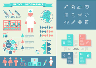 Medical infographic set with icons, chart