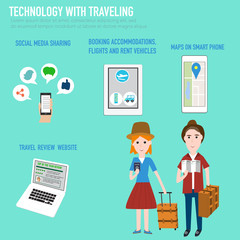 Technology with traveling socail media sharing,booking accomodat
