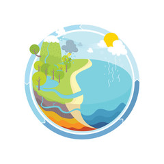 Vector Illustration of The Water Cycle in Nature