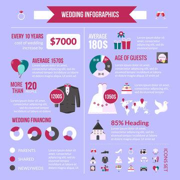 Wedding Ceremony Cost Infographic Statistics Banner