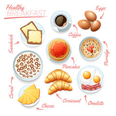 Healthy Breakfast Poster