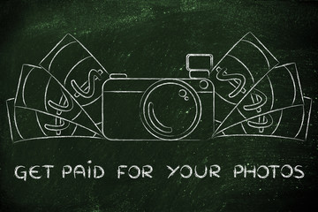 camera surrounded by cash, with text Get paid for your photos