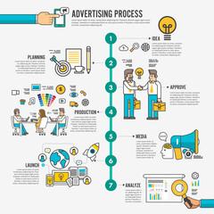 Advertising_process_3