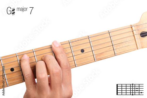 G Sharp Major Seventh Guitar Chord Tutorial Stock Photo And Royalty