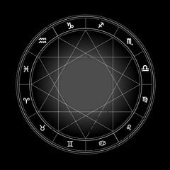 Zodiac wheel monochrome, horoscope chart