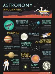 Astronomy vector flat infographic
