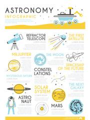 Astronomy vector infographic