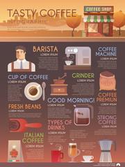 Vector infographic brochure. Drinks. Coffee.
