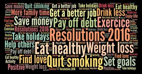 Resolutions 2016
