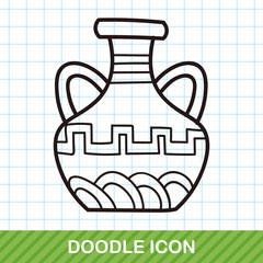 Ceramics doodle