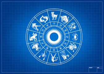 Horoscope wheel of zodiac signs