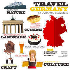 Infographic Elements for Traveling to Germany