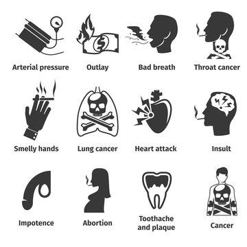 Dangers of smoking icons