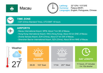 Macau. Macau Infographic design. Time and Date. Weather widgets template. Infographic isolated on white.