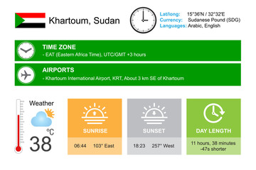 Khartoum, Sudan. Infographic design. Time and Date. Weather widgets template. Infographic isolated on white.