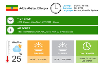 Addis Ababa, Ethiopia. Infographic design. Time and Date. Weather widgets template. Infographic isolated on white.