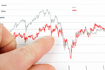 men analyzing business graph