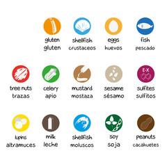 Food allergies symbols
