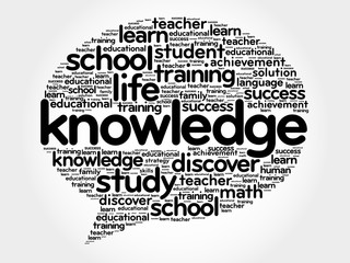 KNOWLEDGE Think Bubble word cloud, business concept