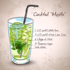 Mojito fresh cocktail