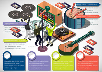 illustration of info graphic music concept in isometric 3D graphic