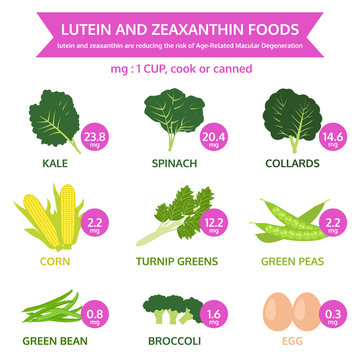 lutein and zeaxanthin foods, food, fruit and vegetable