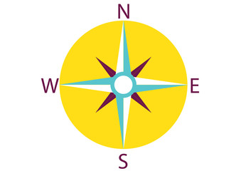 image of wind rose with an indication of the cardinal points