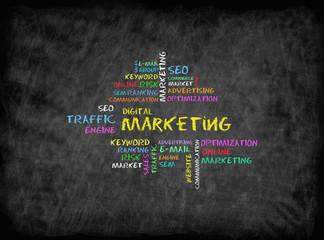 Digital Marketing concept on chalkboard